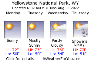 Yellowstone National Park, Wyoming, weather forecast