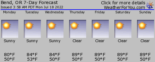 Bend, Oregon, weather forecast
