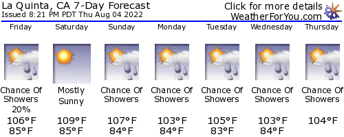 La Quinta, CA, weather forecast