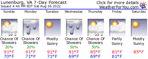 Chase City, Virginia, weather forecast
