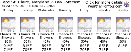 Cape St. Claire, Maryland, weather forecast