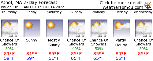 Athol, Massachusetts, weather forecast