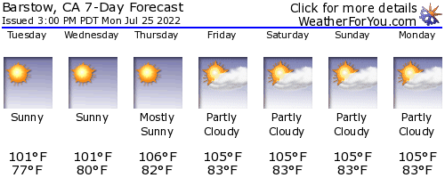Barstow, California, weather forecast