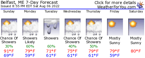 Belfast, Maine, weather forecast
