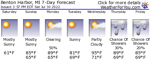 Benton Harbor, Michigan, weather forecast