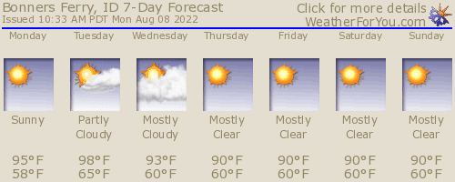 Bonners Ferry, Idaho, weather forecast
