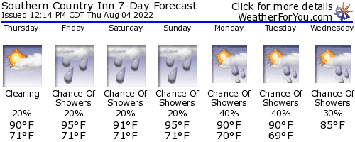 Branson, Missouri, weather forecast