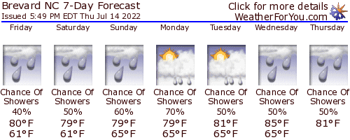 Brevard ~ Lake Toxaway, weather forecast