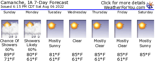Camanche, Iowa, weather forecast