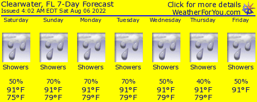 Clearwater, Florida, weather forecast