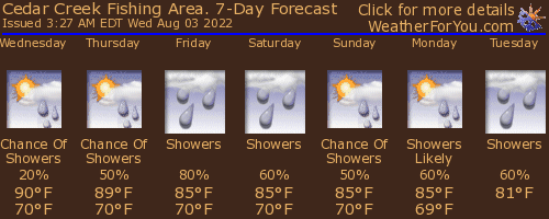 Crab Orchard, Kentucky, weather forecast