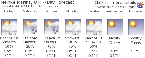 Curtice, Ohio, weather forecast