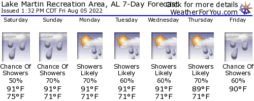 Dothan, Alabama, weather forecast