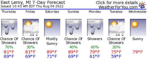 East Leroy, Michigan, weather forecast
