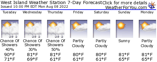 Fairhaven, Massachusetts, weather forecast