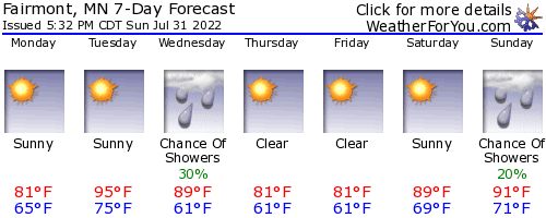Fairmont, Minnesota, weather forecast