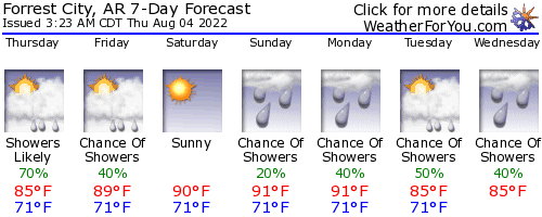 Forrest City, Arkansas, weather forecast