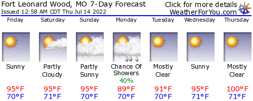 Fort Leonard Wood, Missouri, weather forecast