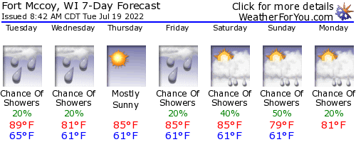 Fort Mccoy, Wisconsin, weather forecast