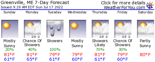 Greenville, Maine, weather forecast