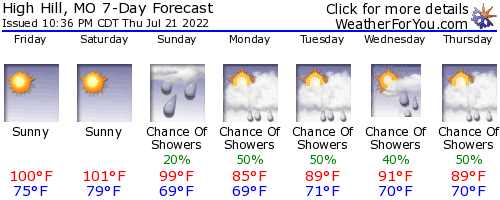High Hill, Missouri, weather forecast