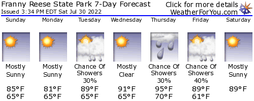 Highland, New York, weather forecast