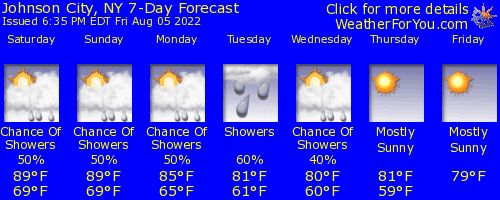 Johnson City, New York, weather forecast