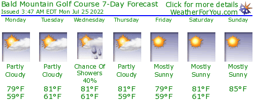 Lake Orion, Michigan, weather forecast