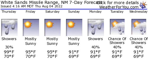 Las Cruces, New Mexico, weather forecast