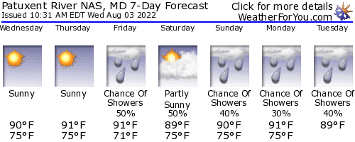 Lexington Park, Maryland, weather forecast