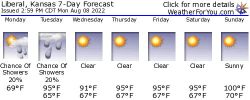 Liberal, Kansas, weather forecast