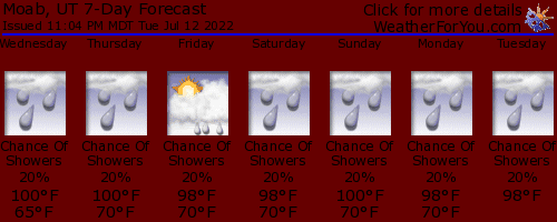 Moab, Utah, weather forecast
