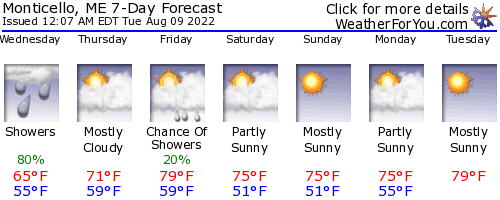 Monticello, Maine, weather forecast