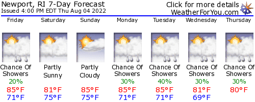 Newport, Rhode Island, weather forecast