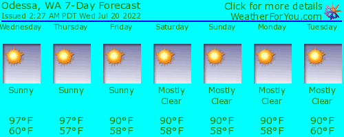 Odessa, Washington, weather forecast