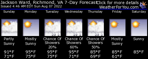 Richmond, 
