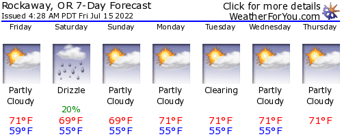 Rockaway, Oregon, weather forecast