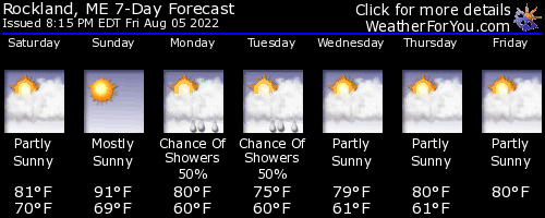 Rockland, Maine, weather forecast