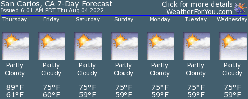 San Carlos, California, weather forecast
