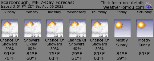 Scarborough, Maine, weather forecast