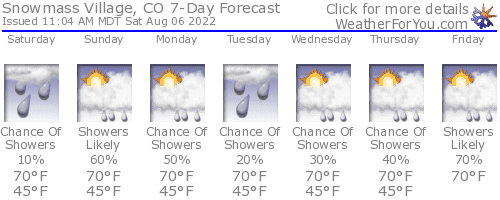 Snowmass Village, Colorado, weather forecast