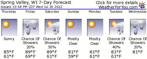 Spring Valley, Wisconsin, weather forecast