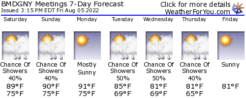 Stamford, Connecticut, weather forecast