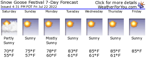Stanwood, Washington, weather forecast