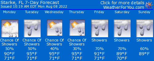 Starke, Florida, weather forecast