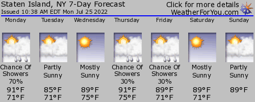 Staten Island, New York, weather forecast