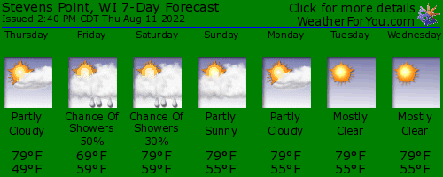 Stevens Point, Wisconsin, weather forecast