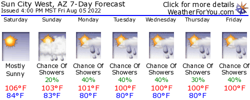 Sun City West, Arizona, weather forecast