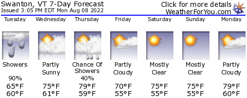 Swanton, Vermont, weather forecast