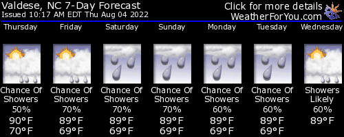 Valdese, North Carolina, weather forecast